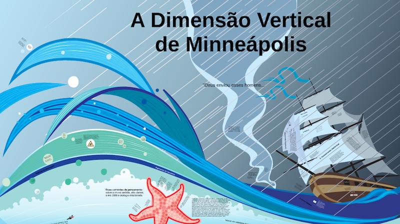 A Dimensão Vertical de Mineápolis