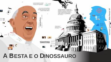 A Besta 🐉 e o Dinossauro 🐲